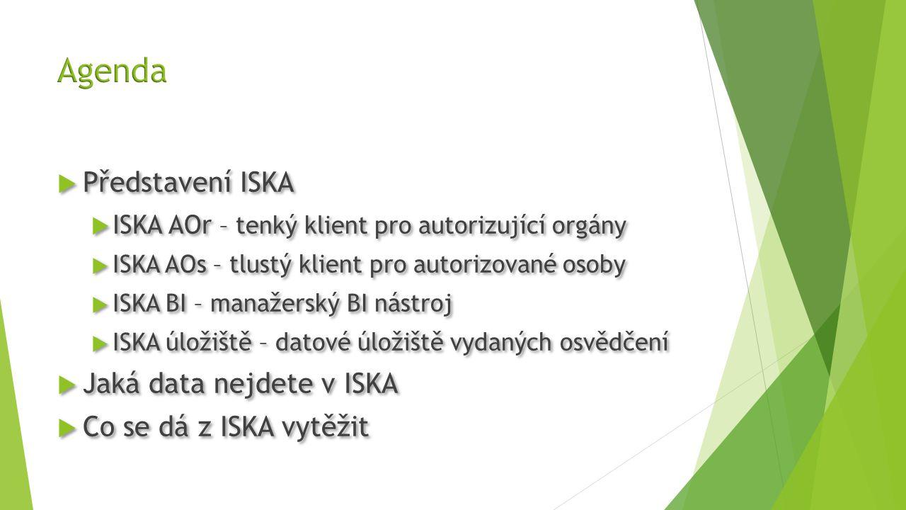  Představení ISKA  ISKA AOr – tenký klient pro autorizující orgány  ISKA AOs – tlustý klient pro autorizované osoby  ISKA BI – manažerský BI nástroj  ISKA úložiště – datové úložiště vydaných osvědčení  Jaká data nejdete v ISKA  Co se dá z ISKA vytěžit  Představení ISKA  ISKA AOr – tenký klient pro autorizující orgány  ISKA AOs – tlustý klient pro autorizované osoby  ISKA BI – manažerský BI nástroj  ISKA úložiště – datové úložiště vydaných osvědčení  Jaká data nejdete v ISKA  Co se dá z ISKA vytěžit