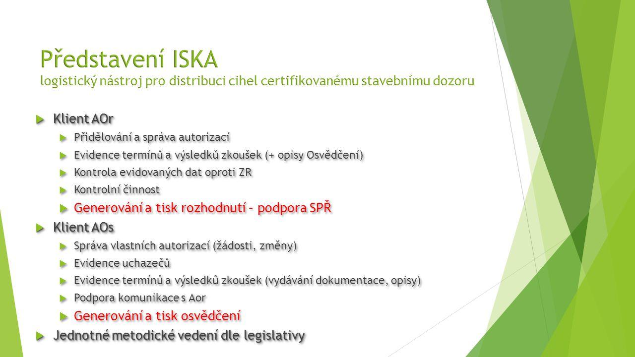  Klient AOr  Přidělování a správa autorizací  Evidence termínů a výsledků zkoušek (+ opisy Osvědčení)  Kontrola evidovaných dat oproti ZR  Kontro