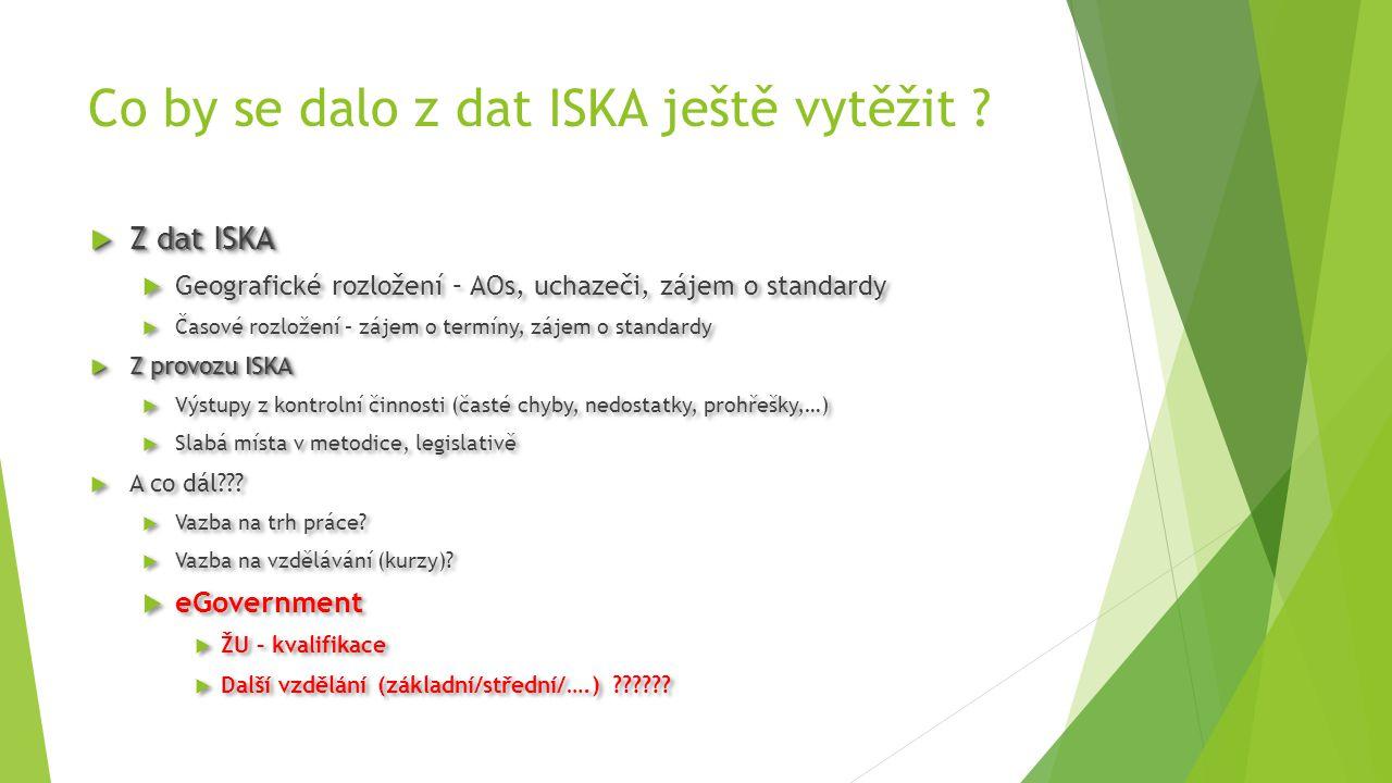 Co by se dalo z dat ISKA ještě vytěžit .