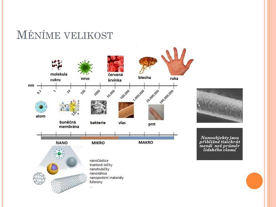 M ĚNÍME VELIKOST Nanoobjekty jsou přibližně tisíckrát menší než průměr lidského vlasu!