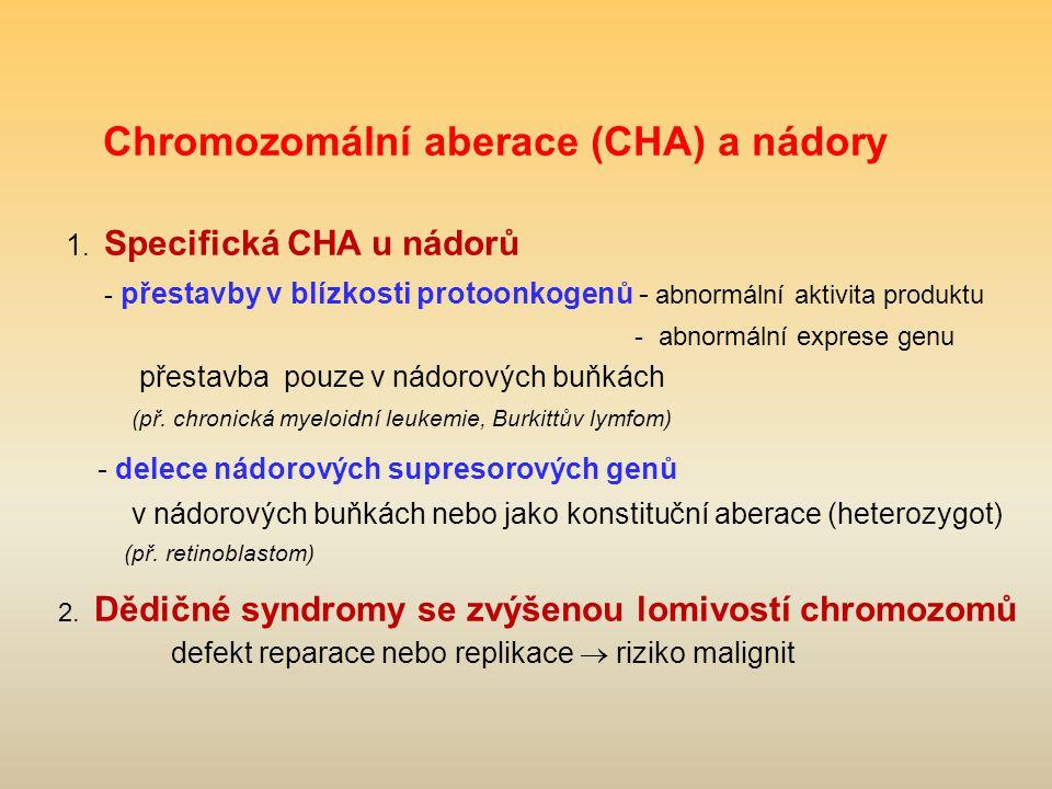 Chromozomální aberace (CHA) a nádory 1. Specifická CHA u nádorů - přestavby v blízkosti protoonkogenů - abnormální aktivita produktu - abnormální expr