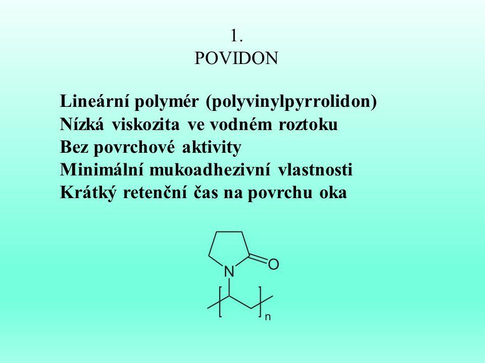1. POVIDON Lineární polymér (polyvinylpyrrolidon) Nízká viskozita ve vodném roztoku Bez povrchové aktivity Minimální mukoadhezivní vlastnosti Krátký r