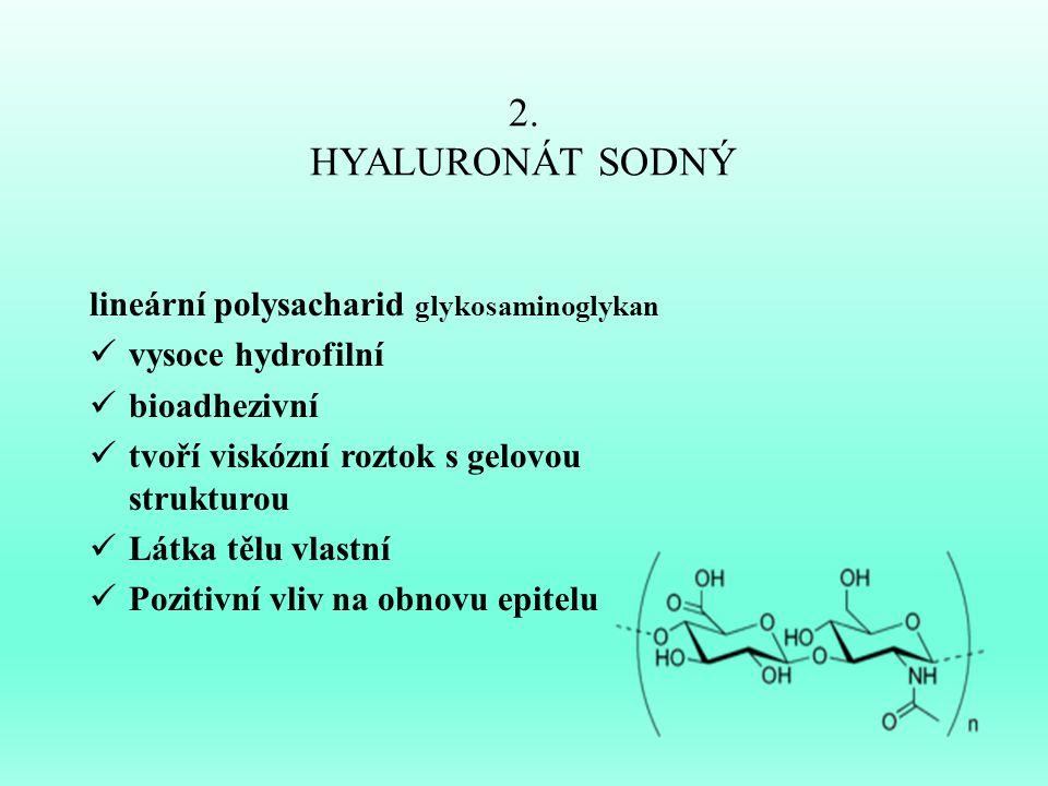 2. HYALURONÁT SODNÝ lineární polysacharid glykosaminoglykan vysoce hydrofilní bioadhezivní tvoří viskózní roztok s gelovou strukturou Látka tělu vlast