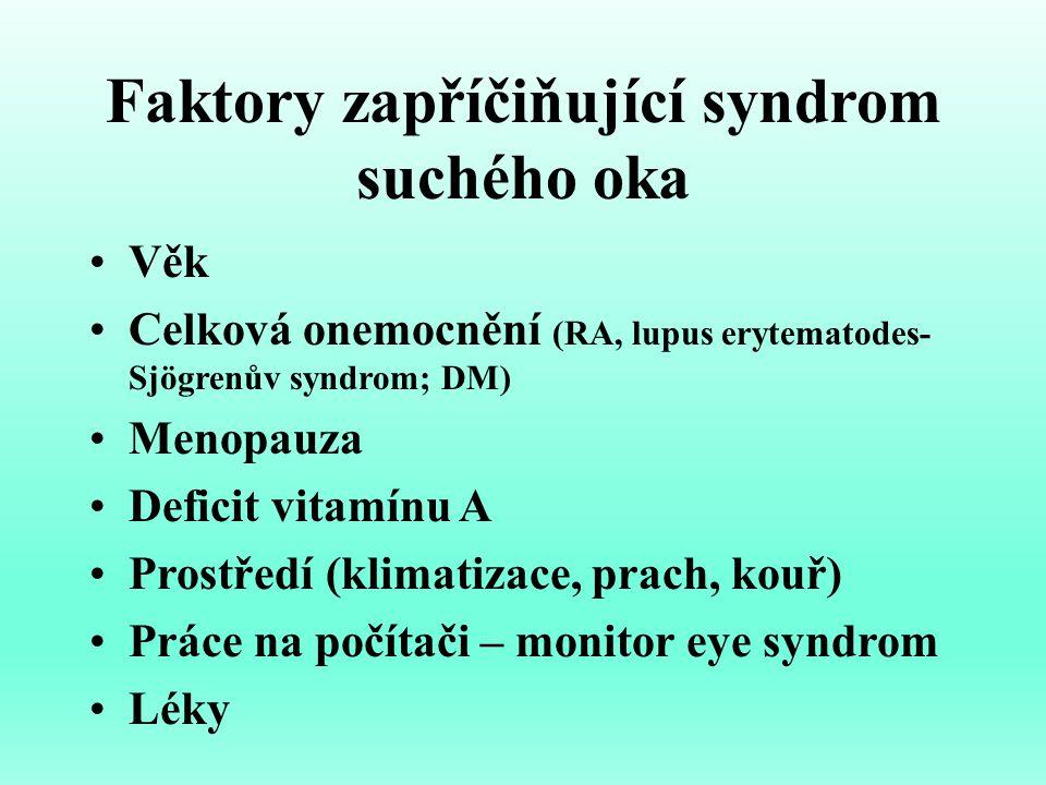 Faktory zapříčiňující syndrom suchého oka Věk Celková onemocnění (RA, lupus erytematodes- Sjögrenův syndrom; DM) Menopauza Deficit vitamínu A Prostřed