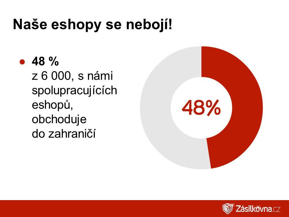 ●48 % z 6 000, s námi spolupracujících eshopů, obchoduje do zahraničí Naše eshopy se nebojí!