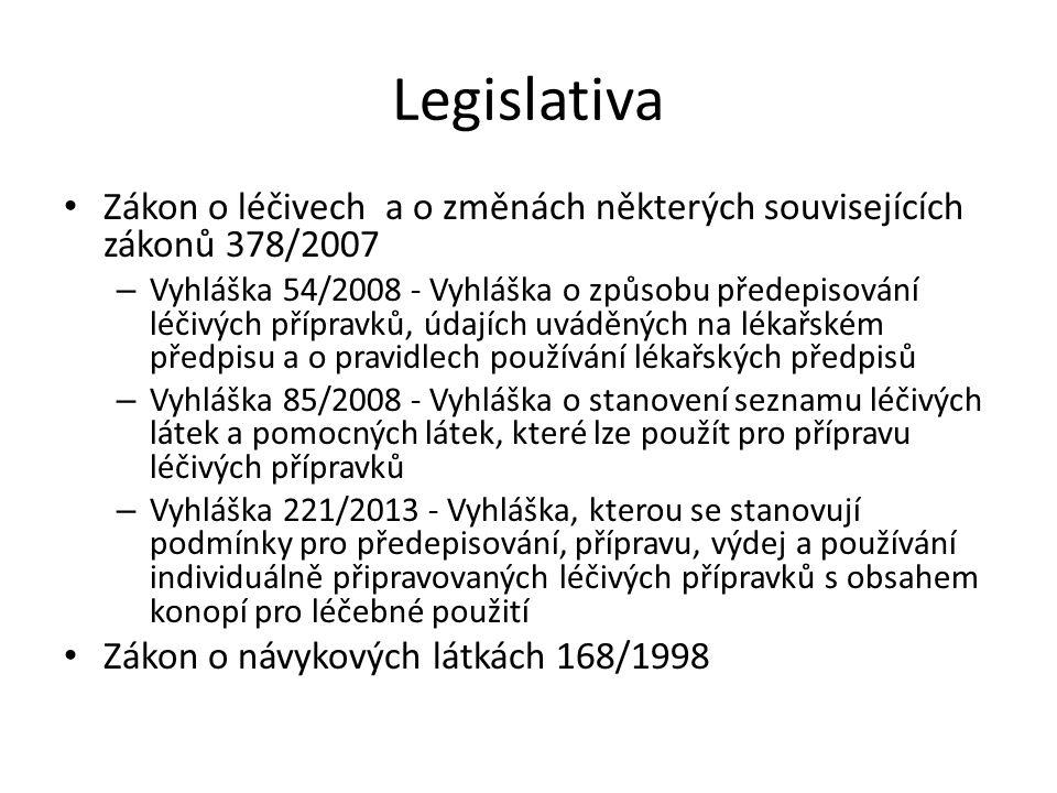 Legislativa Zákon o léčivech a o změnách některých souvisejících zákonů 378/2007 – Vyhláška 54/2008 - Vyhláška o způsobu předepisování léčivých přípravků, údajích uváděných na lékařském předpisu a o pravidlech používání lékařských předpisů – Vyhláška 85/2008 - Vyhláška o stanovení seznamu léčivých látek a pomocných látek, které lze použít pro přípravu léčivých přípravků – Vyhláška 221/2013 - Vyhláška, kterou se stanovují podmínky pro předepisování, přípravu, výdej a používání individuálně připravovaných léčivých přípravků s obsahem konopí pro léčebné použití Zákon o návykových látkách 168/1998