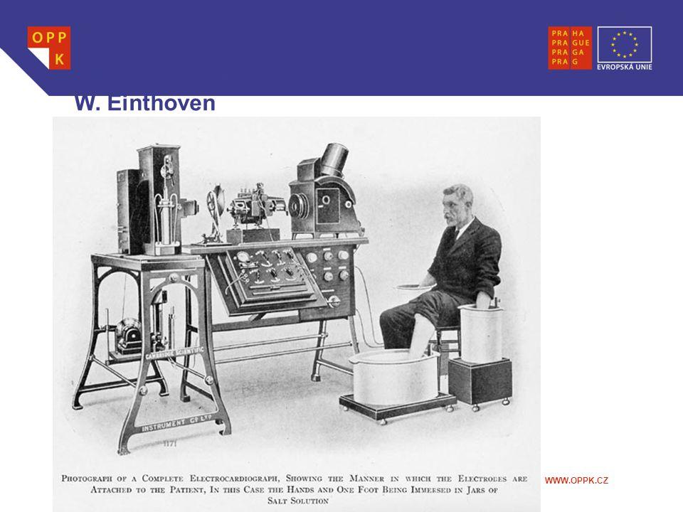 WWW.OPPK.CZ EKG je podobně staré jako RTG W. Einthoven