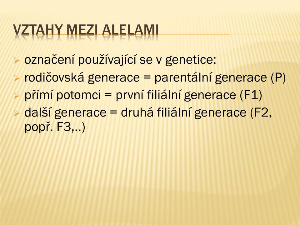  označení používající se v genetice:  rodičovská generace = parentální generace (P)  přímí potomci = první filiální generace (F1)  další generace = druhá filiální generace (F2, popř.