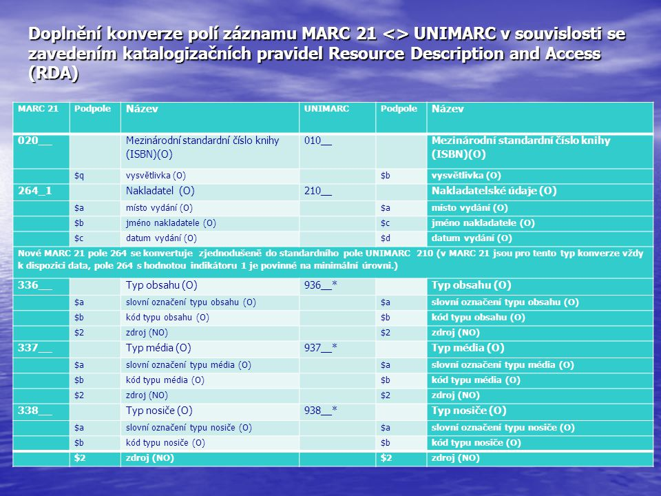 Doplnění konverze polí záznamu MARC 21 <> UNIMARC v souvislosti se zavedením katalogizačních pravidel Resource Description and Access (RDA) MARC 21Pod