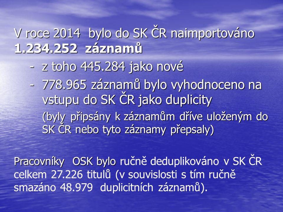 V roce 2014 bylo do SK ČR naimportováno 1.234.252 záznamů - z toho 445.284 jako nové - z toho 445.284 jako nové - 778.965 záznamů bylo vyhodnoceno na