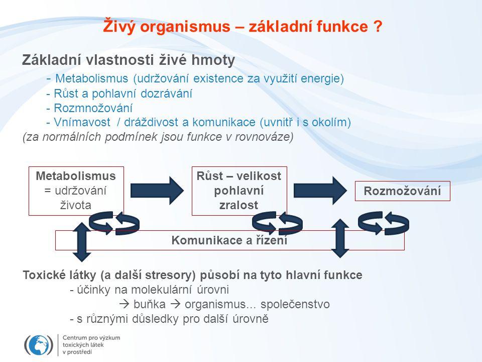 Základní vlastnosti živé hmoty - Metabolismus (udržování existence za využití energie) - Růst a pohlavní dozrávání - Rozmnožování - Vnímavost / dráždivost a komunikace (uvnitř i s okolím) (za normálních podmínek jsou funkce v rovnováze) Toxické látky (a další stresory) působí na tyto hlavní funkce - účinky na molekulární úrovni  buňka  organismus...