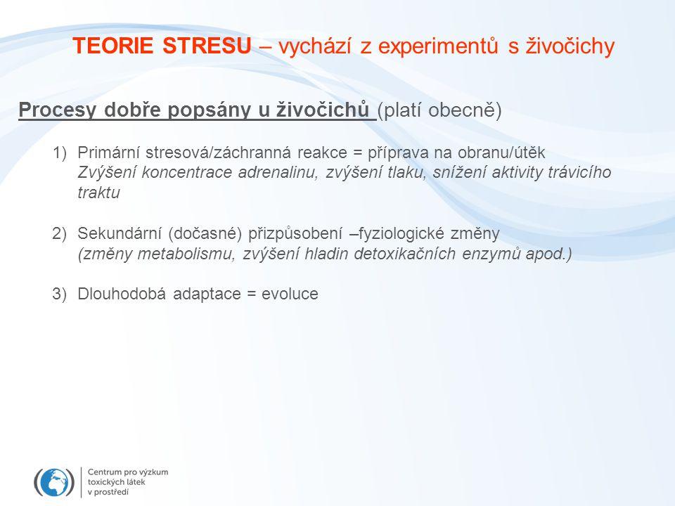 TEORIE STRESU – vychází z experimentů s živočichy Procesy dobře popsány u živočichů (platí obecně) 1)Primární stresová/záchranná reakce = příprava na obranu/útěk Zvýšení koncentrace adrenalinu, zvýšení tlaku, snížení aktivity trávicího traktu 2)Sekundární (dočasné) přizpůsobení –fyziologické změny (změny metabolismu, zvýšení hladin detoxikačních enzymů apod.) 3)Dlouhodobá adaptace = evoluce