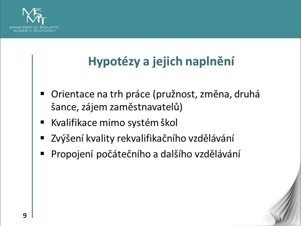 10 Hypotézy vs.