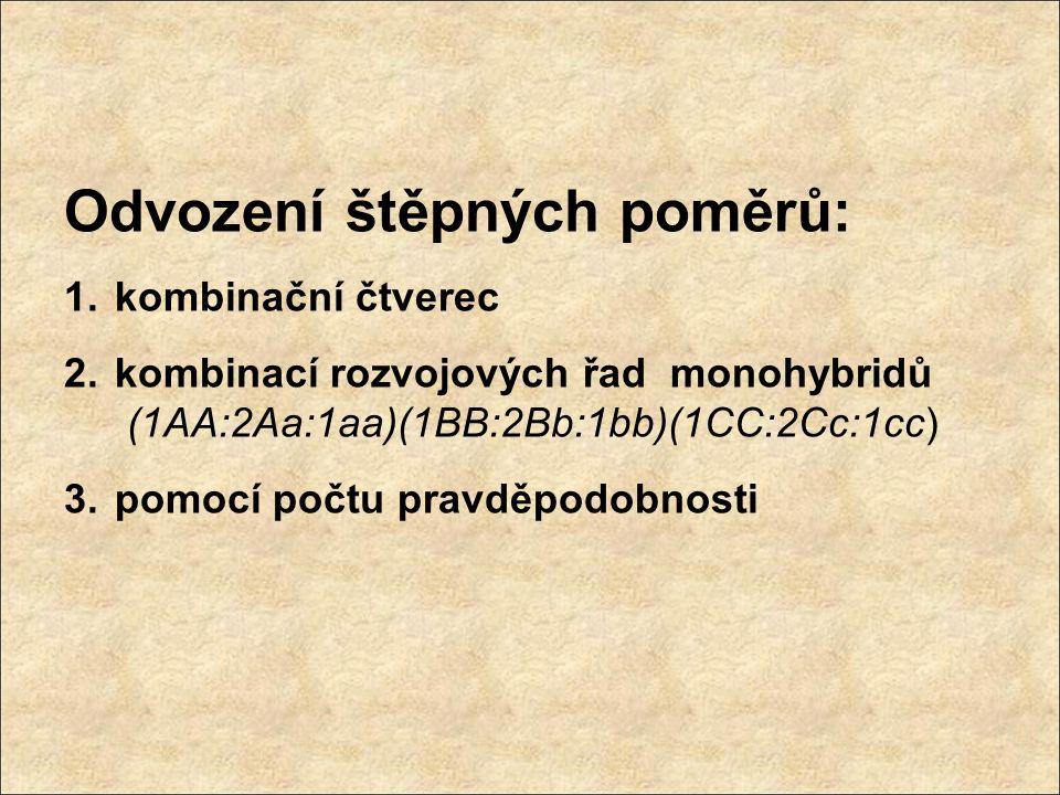 Polyhybridismus n- počet sledovaných znaků …….