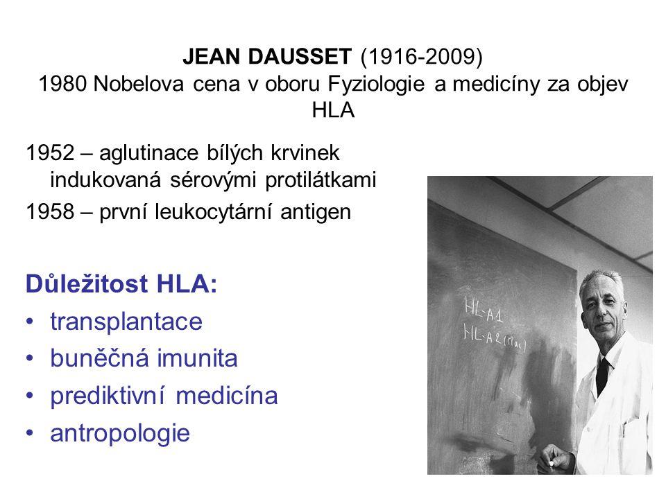 JEAN DAUSSET (1916-2009) 1980 Nobelova cena v oboru Fyziologie a medicíny za objev HLA 1952 – aglutinace bílých krvinek indukovaná sérovými protilátka