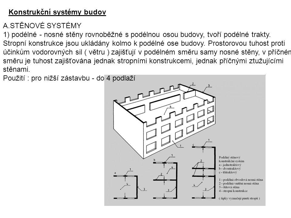 Konstrukční systémy budov A.STĚNOVÉ SYSTÉMY 1) podélné - nosné stěny rovnoběžné s podélnou osou budovy, tvoří podélné trakty. Stropní konstrukce jsou