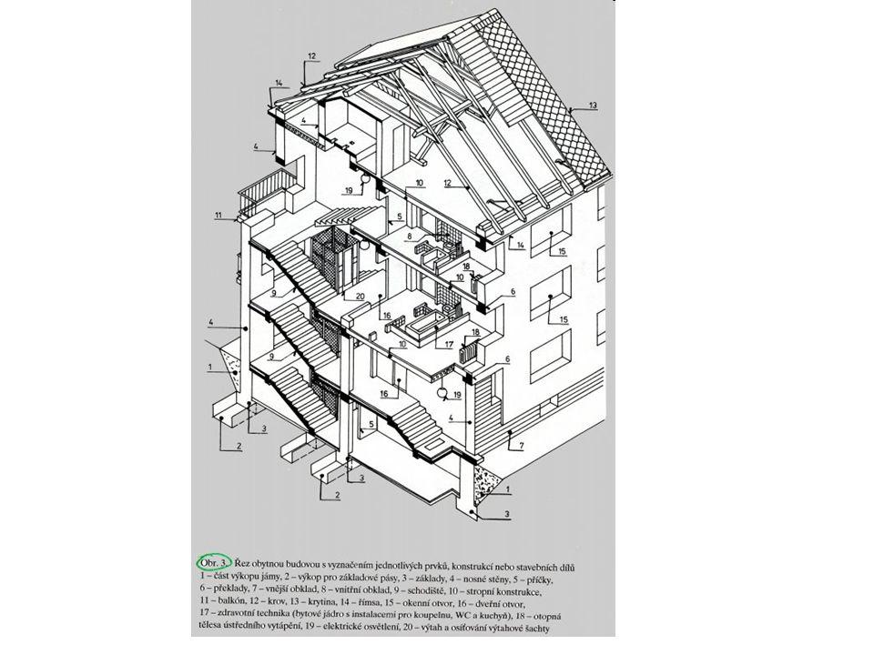 Úkoly a rozdělení stavebnictví Stavebnictví je obor zajišťující výstavbu, rekonstrukce a údržbu objektů pro ostatní funkce společnosti.