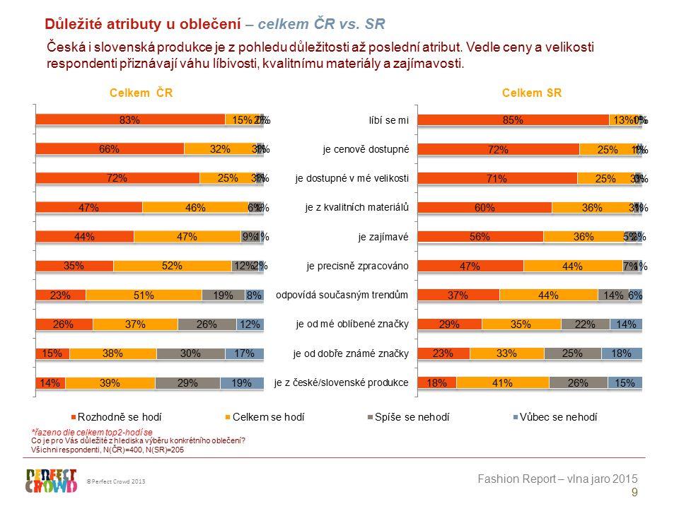 ©Perfect Crowd 2013 Fashion Report – vlna jaro 2015 9 Důležité atributy u oblečení – celkem ČR vs. SR Co je pro Vás důležité z hlediska výběru konkrét