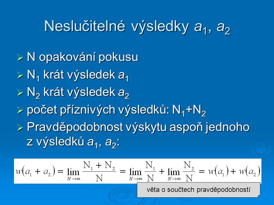 Neslučitelné výsledky a 1, a 2  N opakování pokusu  N 1 krát výsledek a 1  N 2 krát výsledek a 2  počet příznivých výsledků: N 1 +N 2  Pravděpodobnost výskytu aspoň jednoho z výsledků a 1, a 2 : věta o součtech pravděpodobností