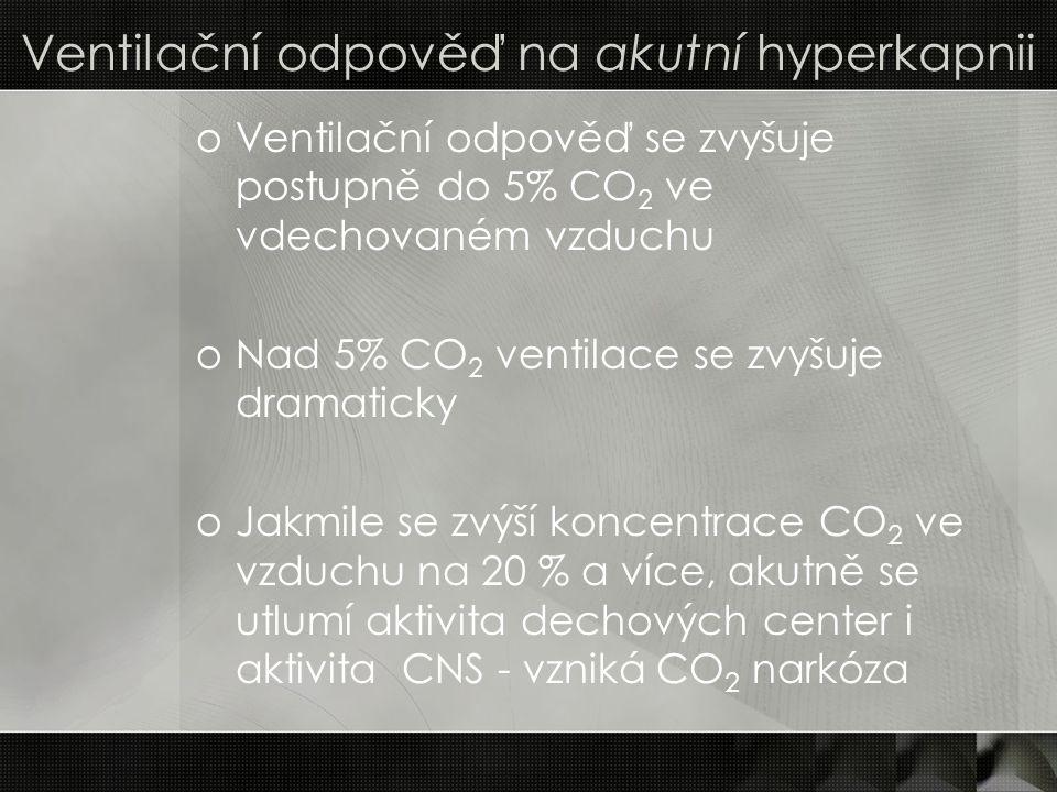 Ventilační odpověď na akutní hyperkapnii oVentilační odpověď se zvyšuje postupně do 5% CO 2 ve vdechovaném vzduchu oNad 5% CO 2 ventilace se zvyšuje d