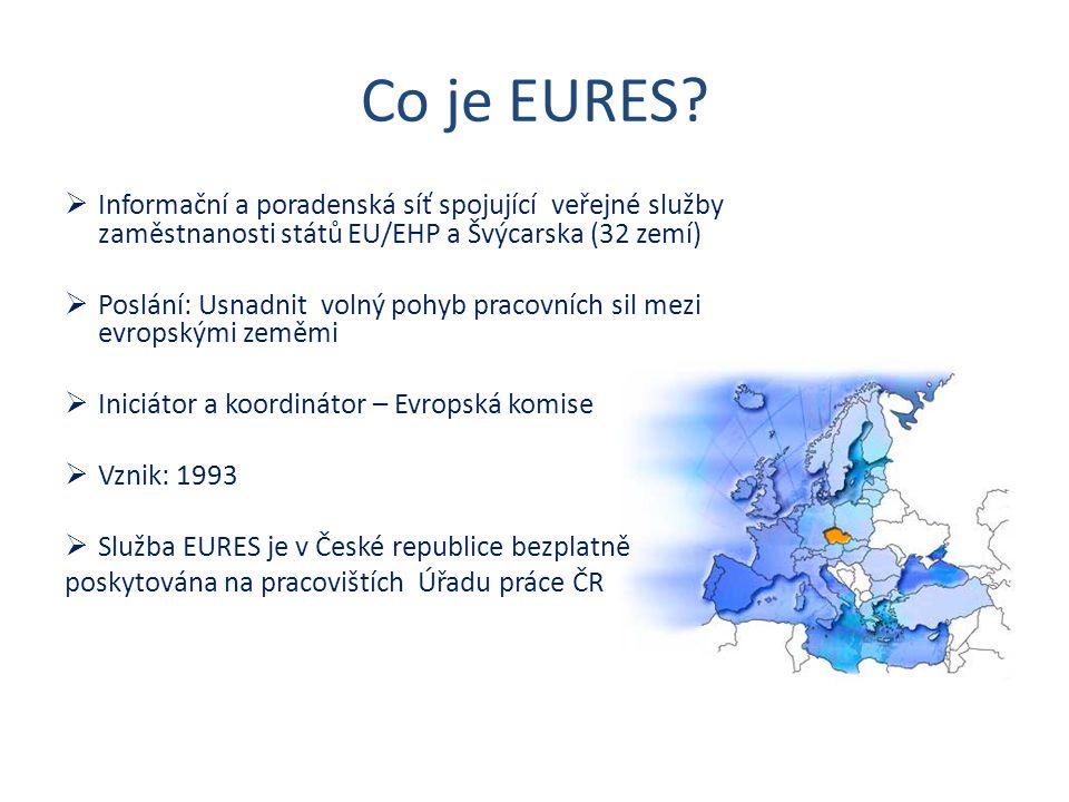 Co je EURES?  Informační a poradenská síť spojující veřejné služby zaměstnanosti států EU/EHP a Švýcarska (32 zemí)  Poslání: Usnadnit volný pohyb p