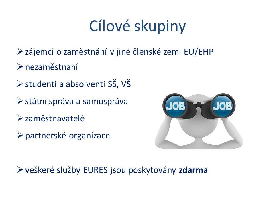 Cílové skupiny  zájemci o zaměstnání v jiné členské zemi EU/EHP  nezaměstnaní  studenti a absolventi SŠ, VŠ  státní správa a samospráva  zaměstna
