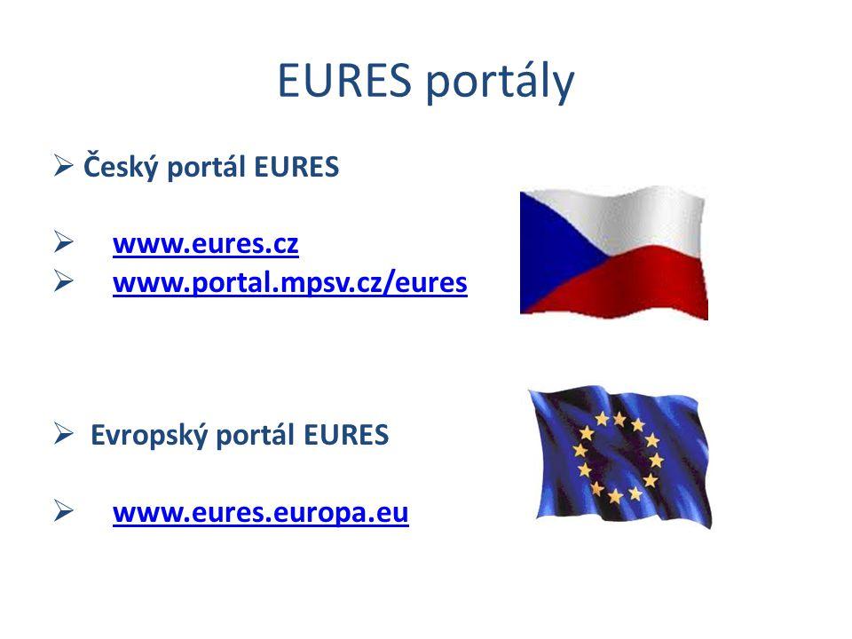 EURES portály  Český portál EURES  www.eures.czwww.eures.cz  www.portal.mpsv.cz/eureswww.portal.mpsv.cz/eures  Evropský portál EURES  www.eures.e