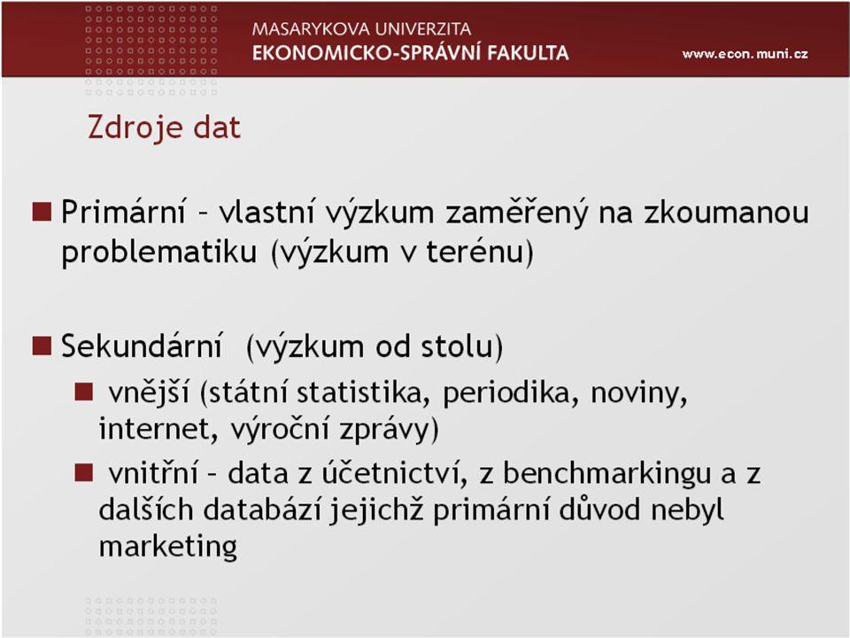 www.econ.muni.cz Zápatí prezentace 13