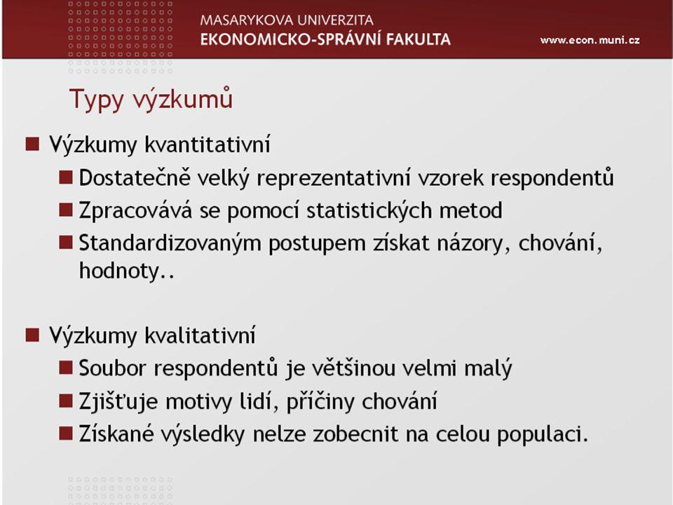 www.econ.muni.cz Zápatí prezentace 16