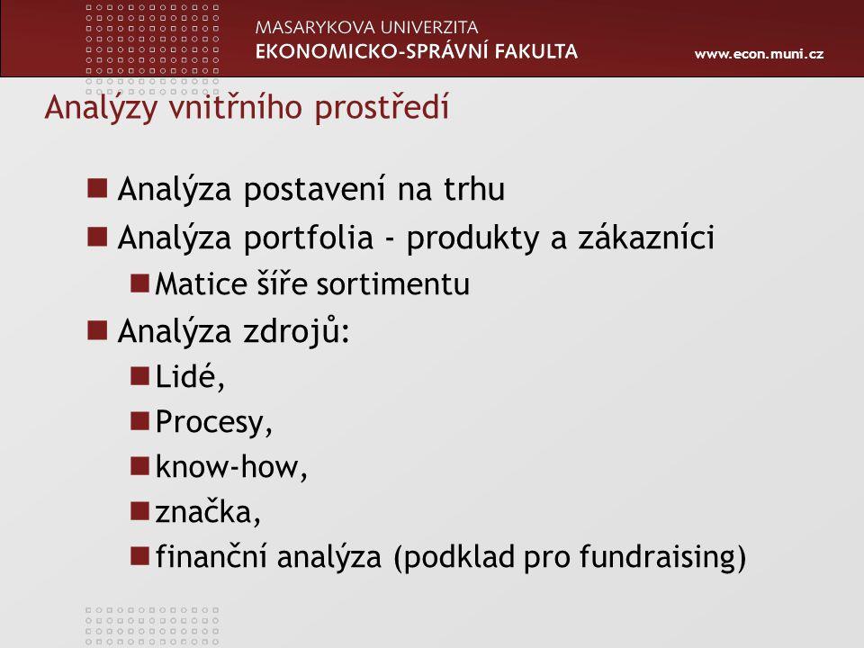 www.econ.muni.cz Analýzy vnitřního prostředí Analýza postavení na trhu Analýza portfolia - produkty a zákazníci Matice šíře sortimentu Analýza zdrojů: Lidé, Procesy, know-how, značka, finanční analýza (podklad pro fundraising)