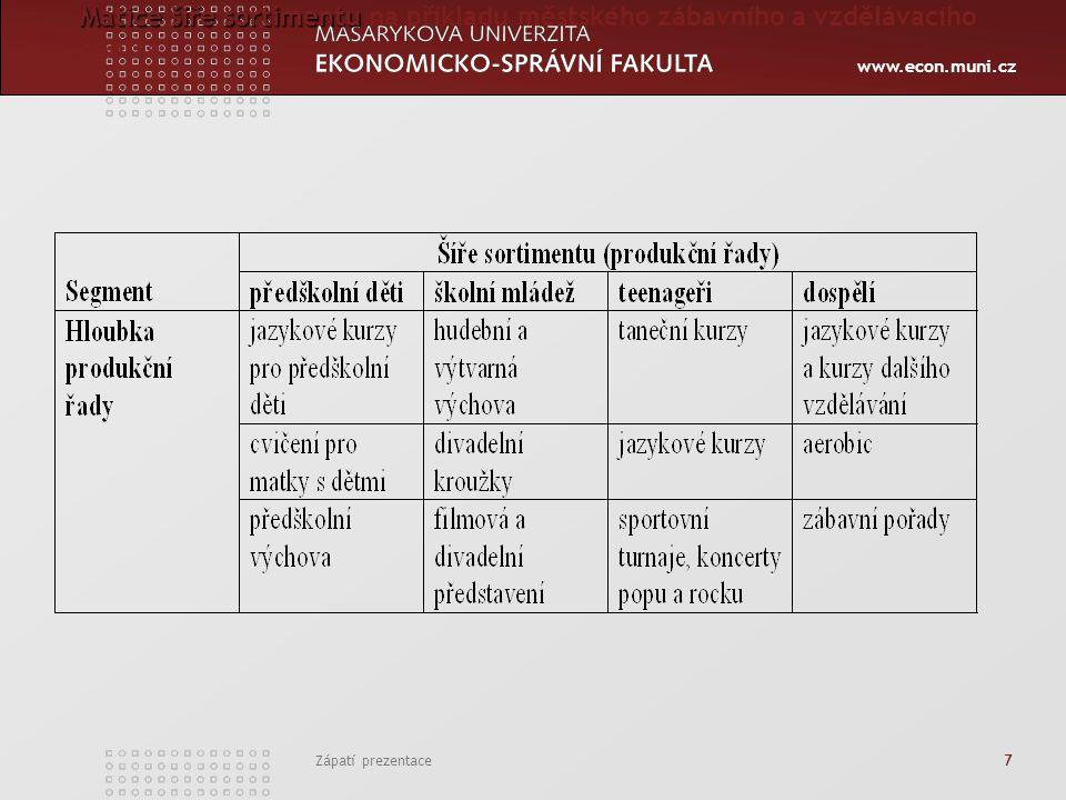 www.econ.muni.cz Zápatí prezentace 7 Matice šíře sortimentu Matice šíře sortimentu na příkladu městského zábavního a vzdělávacího centra