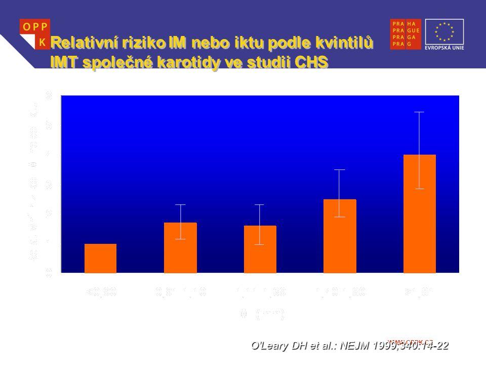 WWW.OPPK.CZ Relativní riziko IM nebo iktu podle kvintilů IMT společné karotidy ve studii CHS O'Leary DH et al.: NEJM 1999;340:14-22