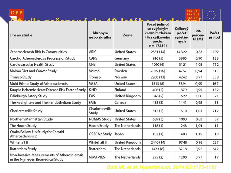 Studie zařazené do 10-letého sledování Bots ML et al. Hypertension. 2014;63:1173-1181