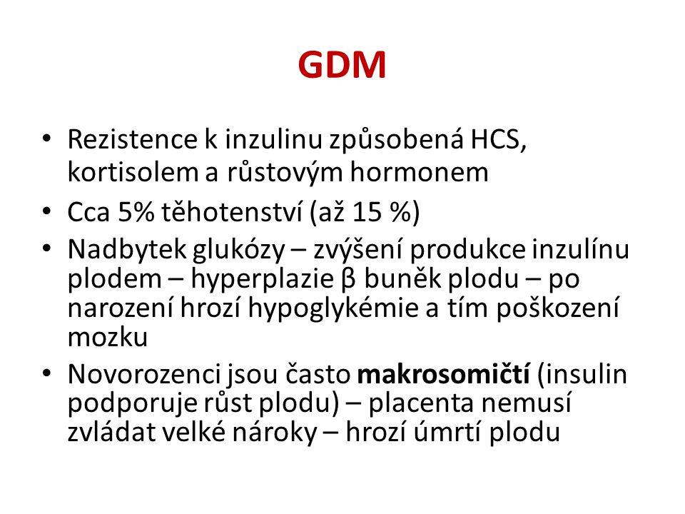 GDM Rezistence k inzulinu způsobená HCS, kortisolem a růstovým hormonem Cca 5% těhotenství (až 15 %) Nadbytek glukózy – zvýšení produkce inzulínu plod