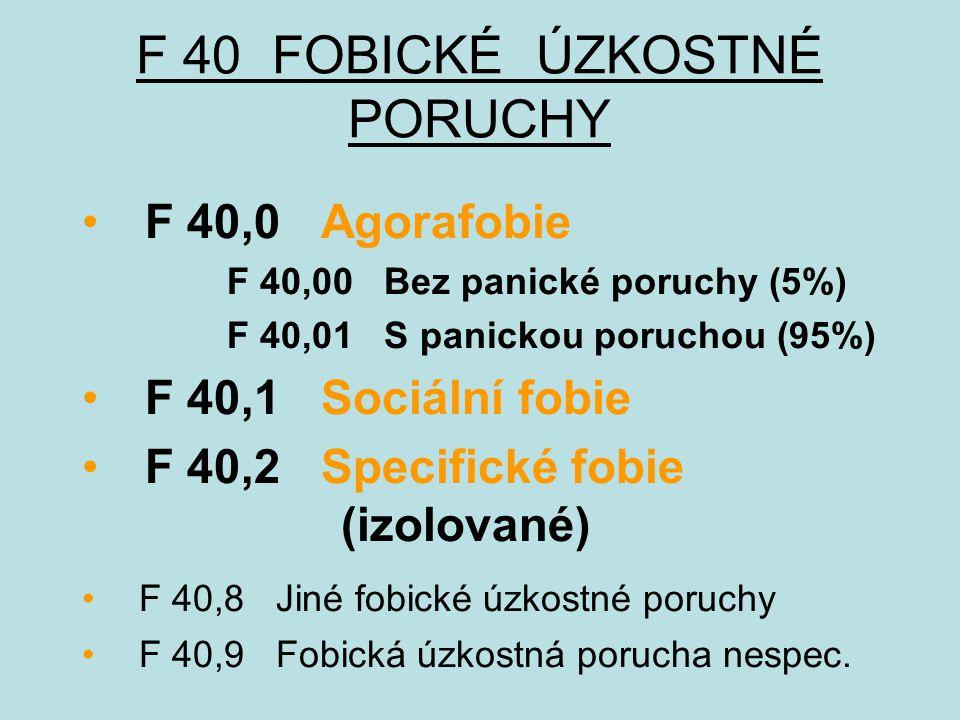 F 40 FOBICKÉ ÚZKOSTNÉ PORUCHY F 40,0 Agorafobie F 40,00 Bez panické poruchy (5%) F 40,01 S panickou poruchou (95%) F 40,1 Sociální fobie F 40,2 Specifické fobie (izolované) F 40,8 Jiné fobické úzkostné poruchy F 40,9 Fobická úzkostná porucha nespec.