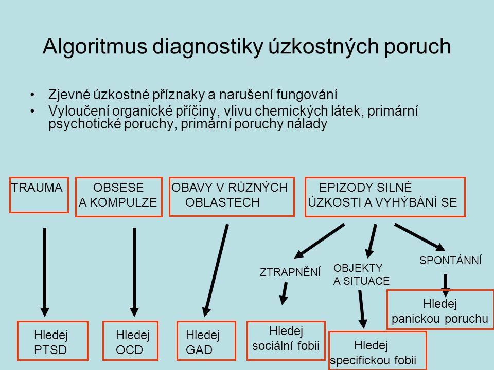 Algoritmus diagnostiky úzkostných poruch Zjevné úzkostné příznaky a narušení fungování Vyloučení organické příčiny, vlivu chemických látek, primární psychotické poruchy, primární poruchy nálady TRAUMA OBSESE OBAVY V RŮZNÝCH EPIZODY SILNÉ A KOMPULZE OBLASTECH ÚZKOSTI A VYHÝBÁNÍ SE Hledej PTSD Hledej OCD Hledej GAD ZTRAPNĚNÍ OBJEKTY A SITUACE SPONTÁNNÍ Hledej sociální fobii Hledej specifickou fobii Hledej panickou poruchu