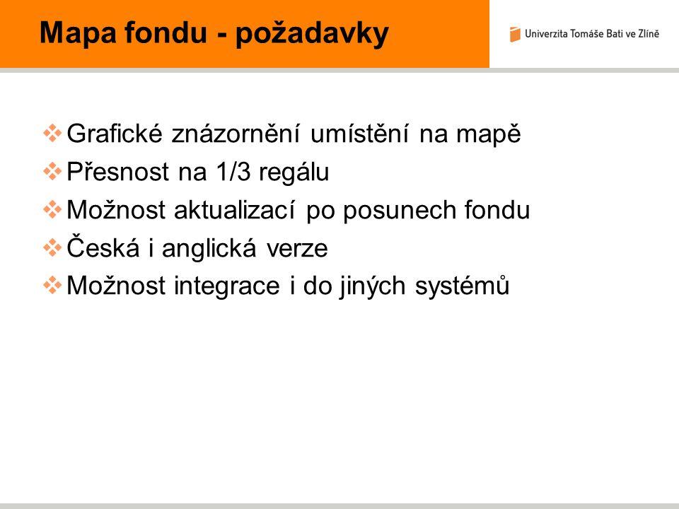 Mapa fondu - požadavky  Grafické znázornění umístění na mapě  Přesnost na 1/3 regálu  Možnost aktualizací po posunech fondu  Česká i anglická verze  Možnost integrace i do jiných systémů