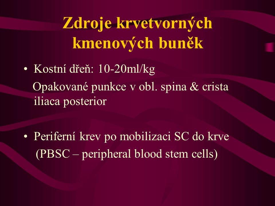Zdroje krvetvorných kmenových buněk Kostní dřeň: 10-20ml/kg Opakované punkce v obl. spina & crista iliaca posterior Periferní krev po mobilizaci SC do