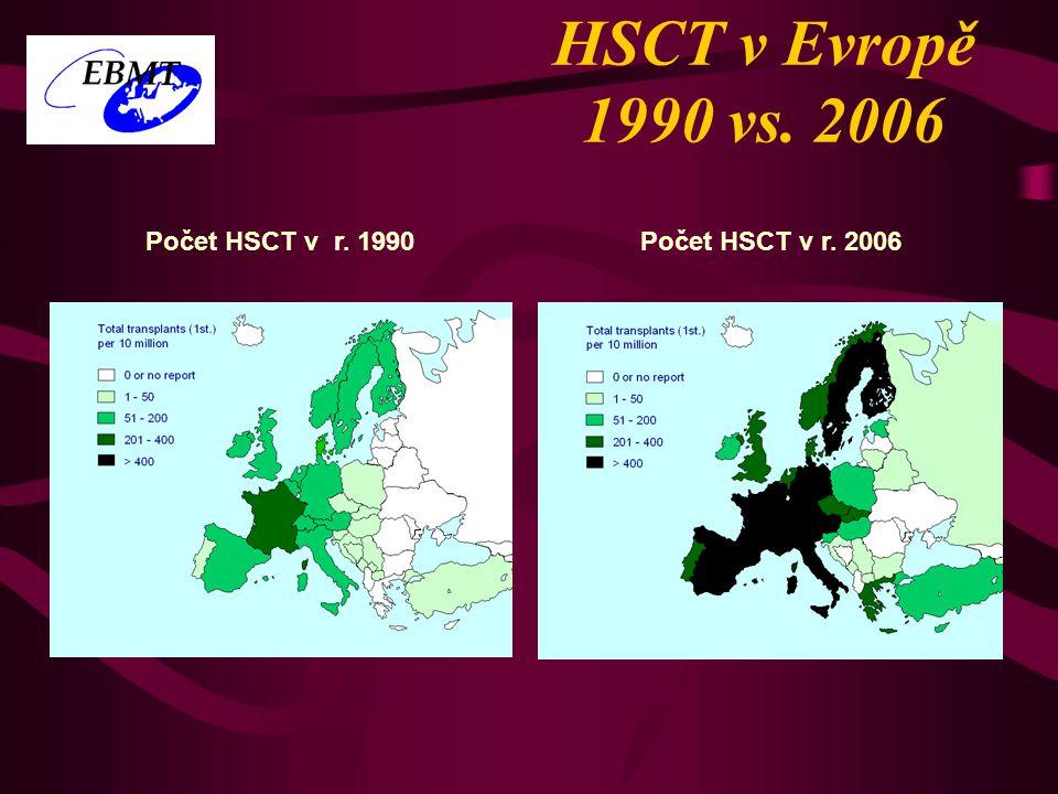 Počet HSCT v r. 1990 HSCT v Evropě 1990 vs. 2006 Počet HSCT v r. 2006
