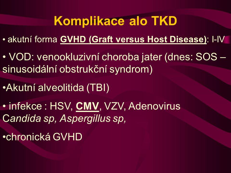 Komplikace alo TKD akutní forma GVHD (Graft versus Host Disease): I-IV VOD: venookluzivní choroba jater (dnes: SOS – sinusoidální obstrukční syndrom)