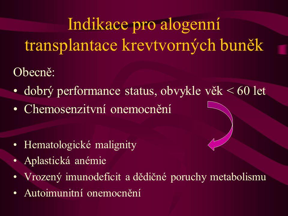 Indikace pro alogenní transplantace krevtvorných buněk Obecně: dobrý performance status, obvykle věk < 60 let Chemosenzitvní onemocnění Hematologické