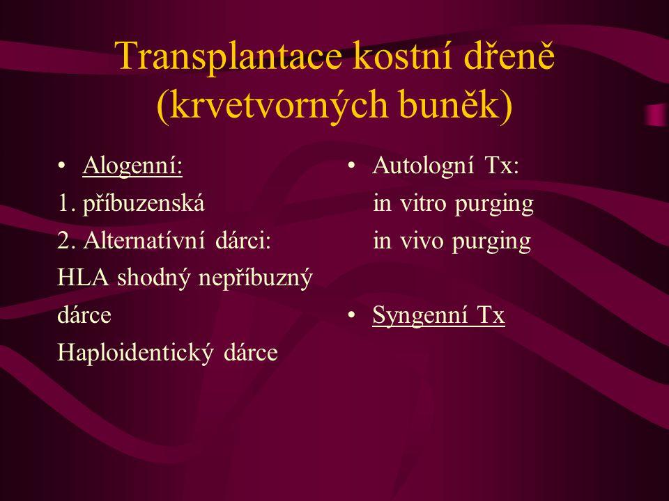 Transplantace kostní dřeně (krvetvorných buněk) Alogenní: 1. příbuzenská 2. Alternatívní dárci: HLA shodný nepříbuzný dárce Haploidentický dárce Autol