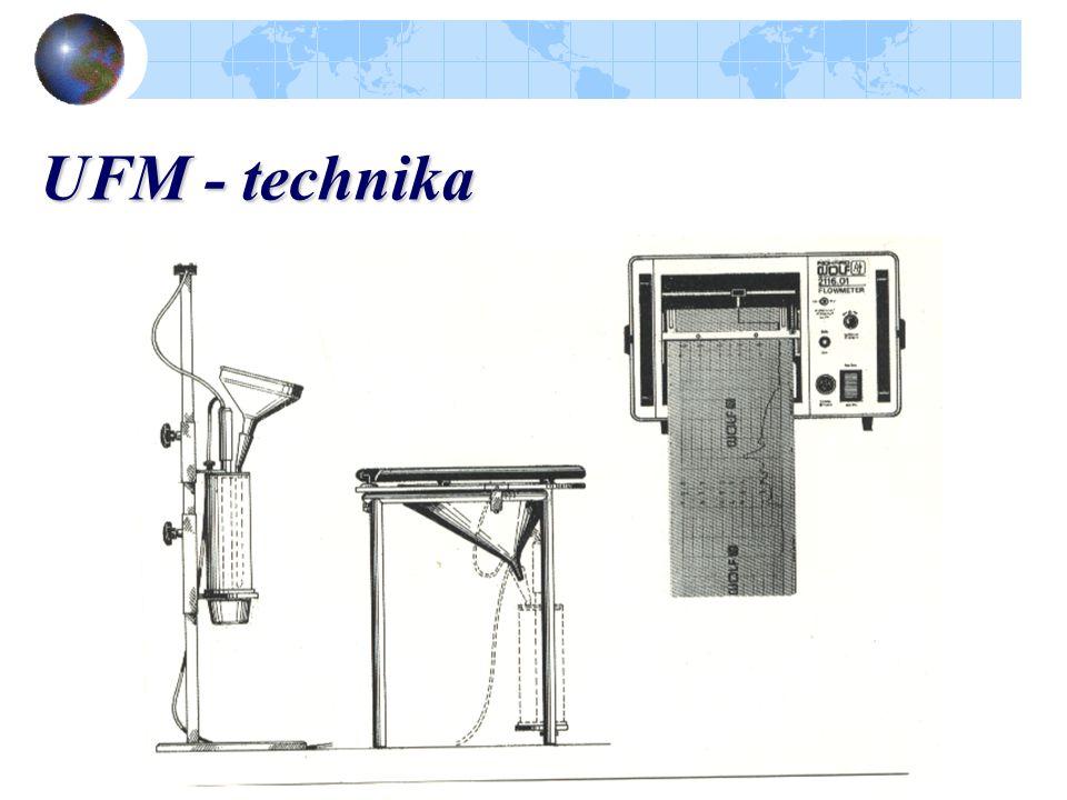 URODYNAMICKÉ METODY Základní - uroflowmetrie, cystometrie Testy uretrálního uzávěru – tlakové profily klidové a stresové, LPP metody Další metody (sfi