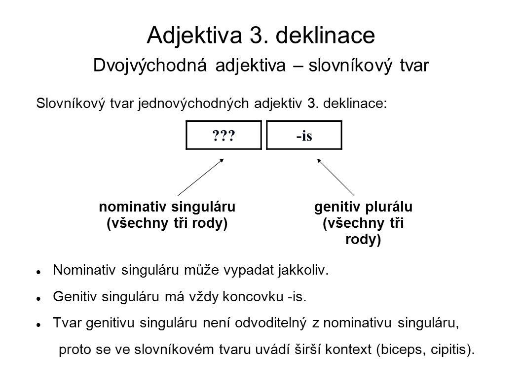 Adjektiva 3. deklinace Dvojvýchodná adjektiva – slovníkový tvar Slovníkový tvar jednovýchodných adjektiv 3. deklinace: Nominativ singuláru může vypada