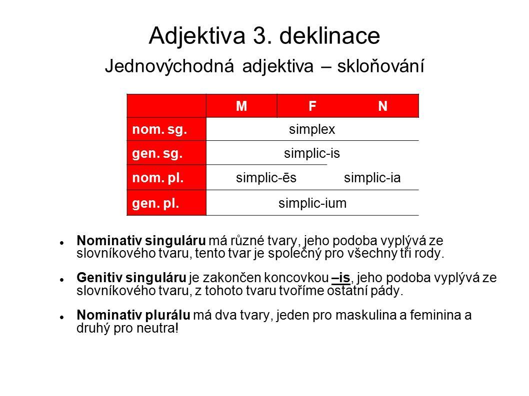 Adjektiva 3. deklinace Jednovýchodná adjektiva – skloňování Nominativ singuláru má různé tvary, jeho podoba vyplývá ze slovníkového tvaru, tento tvar