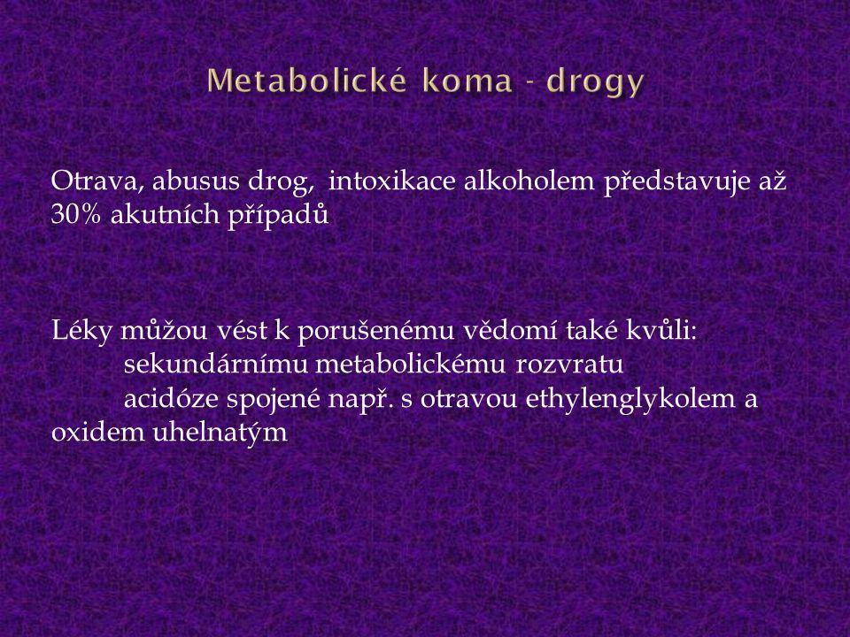 Otrava, abusus drog, intoxikace alkoholem představuje až 30% akutních případů Léky můžou vést k porušenému vědomí také kvůli: sekundárnímu metabolické