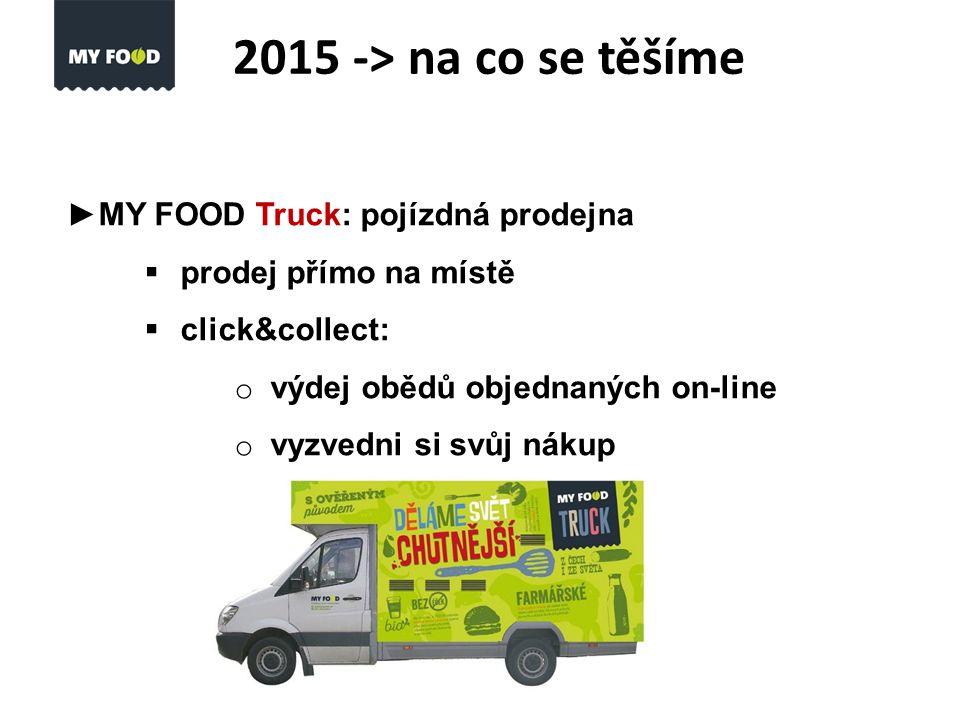 ►MY FOOD Truck: pojízdná prodejna  prodej přímo na místě  click&collect: o výdej obědů objednaných on-line o vyzvedni si svůj nákup 2015 -> na co se těšíme