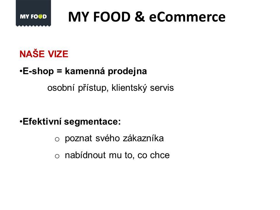 MY FOOD & eCommerce NAŠE VIZE E-shop = kamenná prodejna osobní přístup, klientský servis Efektivní segmentace: o poznat svého zákazníka o nabídnout mu to, co chce