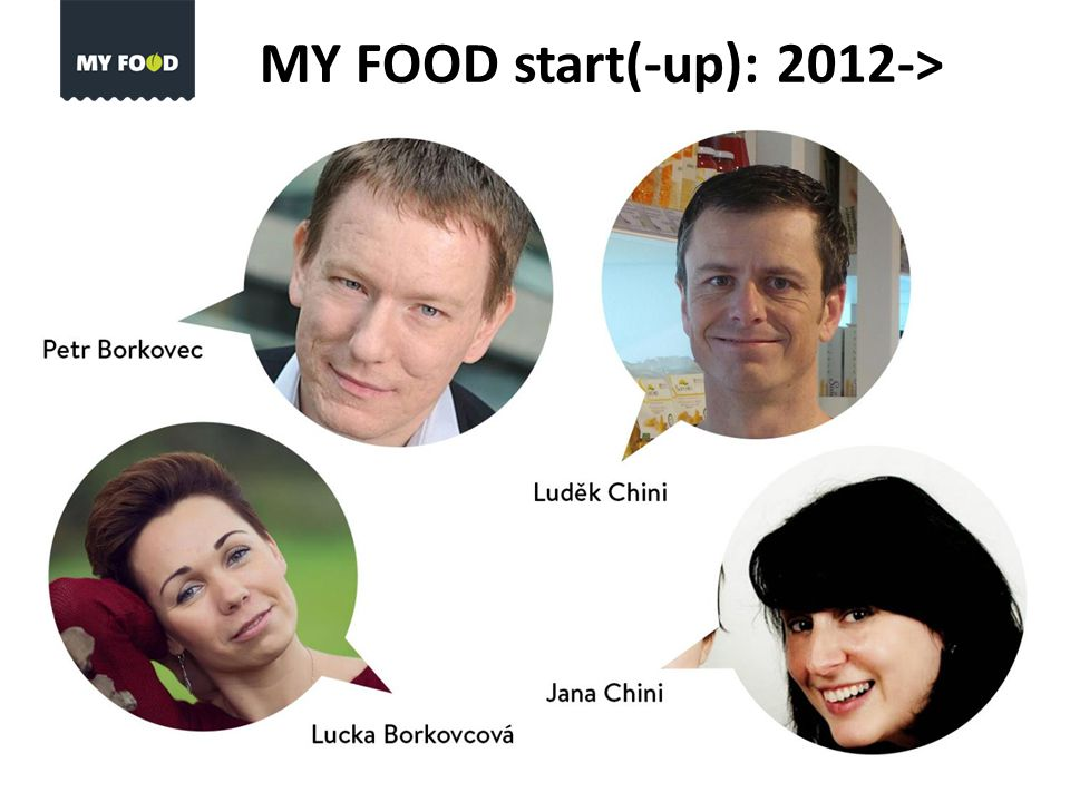 MY FOOD start(-up): 2012->