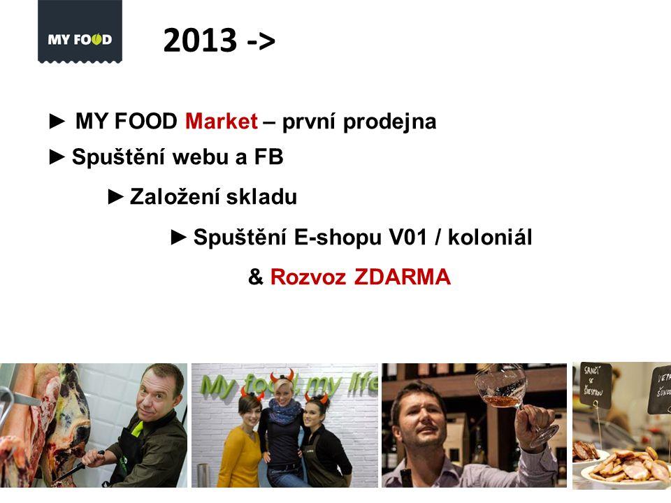 ► MY FOOD Market – první prodejna ►Spuštění webu a FB ►Založení skladu ►Spuštění E-shopu V01 / koloniál & Rozvoz ZDARMA 2013 ->
